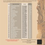Maduai Covenon Brochure -P4